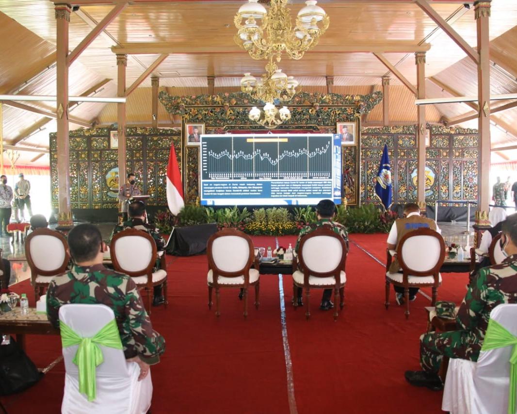Tekan Covid-19 di Bangkalan Madura, Panglima TNI dan Kapolri Rangkul Tokoh Agama
